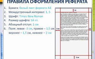 Написание реферата: условия и правила качественного реферата