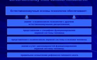 Общая психология — это основы психологии как научной дисциплины