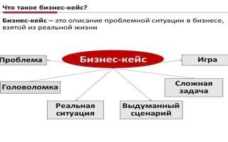 Что такое бизнес кейс: разновидности и области применения