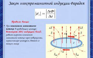 Закон фарадея: формула для электромагнитной индукции и открытие
