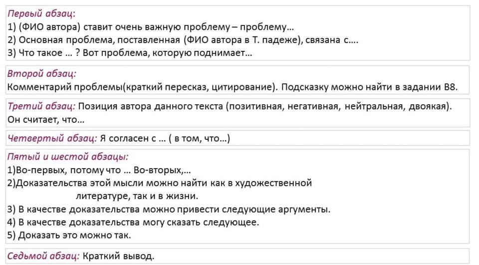 Фразы клише для эссе по русскому языку 7815