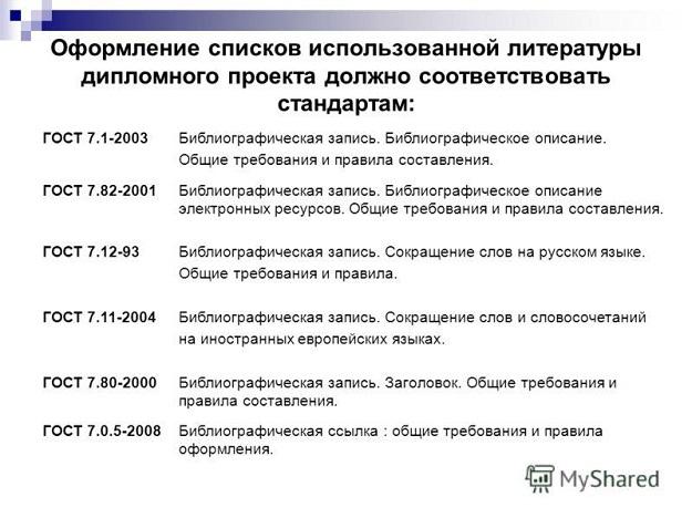 Требования к списку литературы дипломной работы 1672