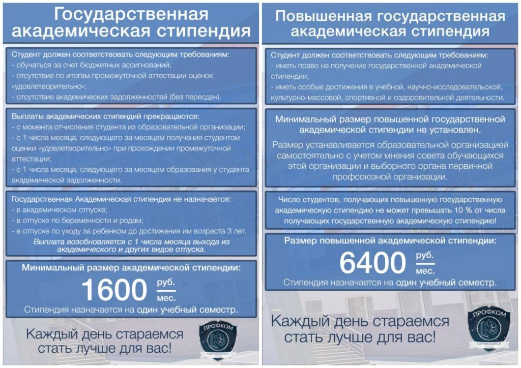 Замена общегражданского паспорта в связи с порчей