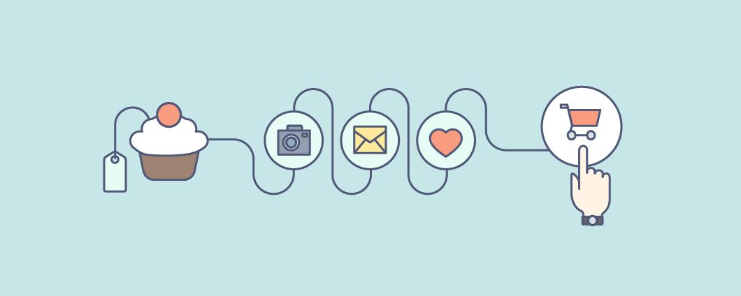 план ведения инстаграма